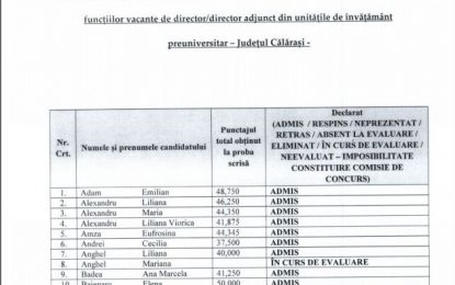 Concursul pentru directori și directori adjuncți: IȘJ a publicat rezultatele parțiale ale probei scrise/Ce note au luat candidații